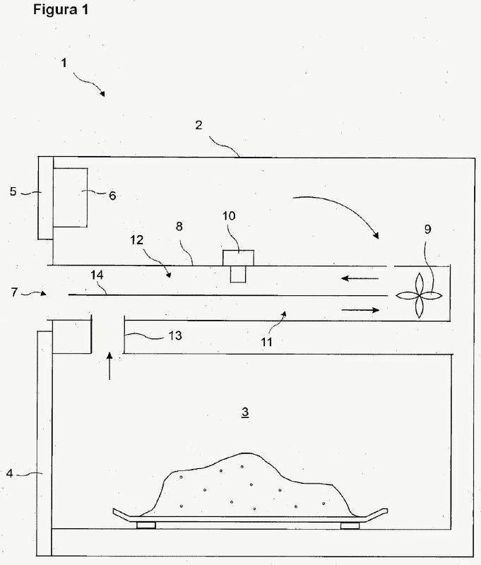 Un horno que comprende un ventilador de refrigeración.