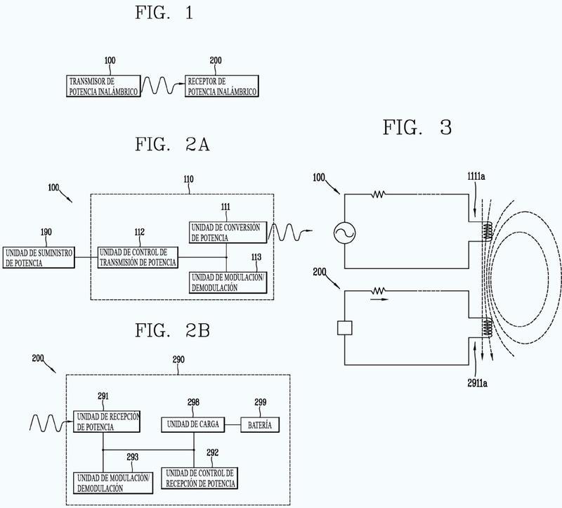 Procedimiento, aparato y sistema de transferencia de potencia inalámbrica.