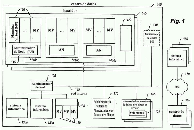 Suministro de programas de ejecución con acceso fiable al almacenamiento de datos a nivel de bloque no local.