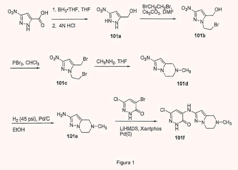 Compuestos de piridona y aza-piridona y métodos de utilización.