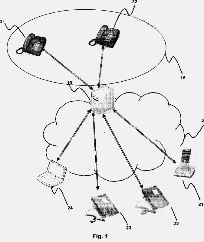 Procesamiento de una solicitud de puesta en comunicación mediante un dispositivo de enrutamiento asociado a una pluralidad de terminales.