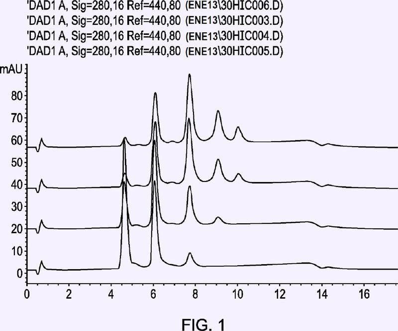 Método de síntesis de ADC utilizando resinas de afinidad.