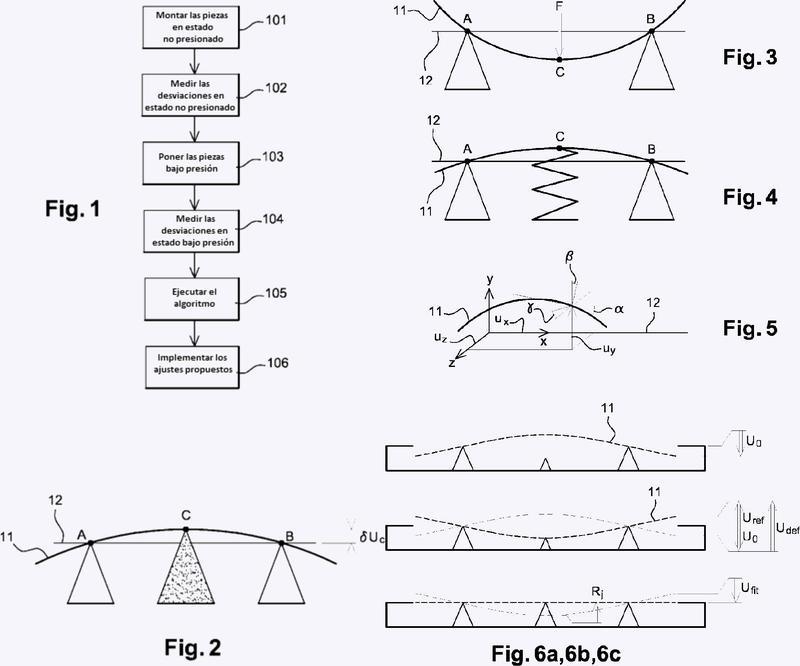 Procedimiento de optimización de los ajustes de un ensamble de piezas bajo presión.