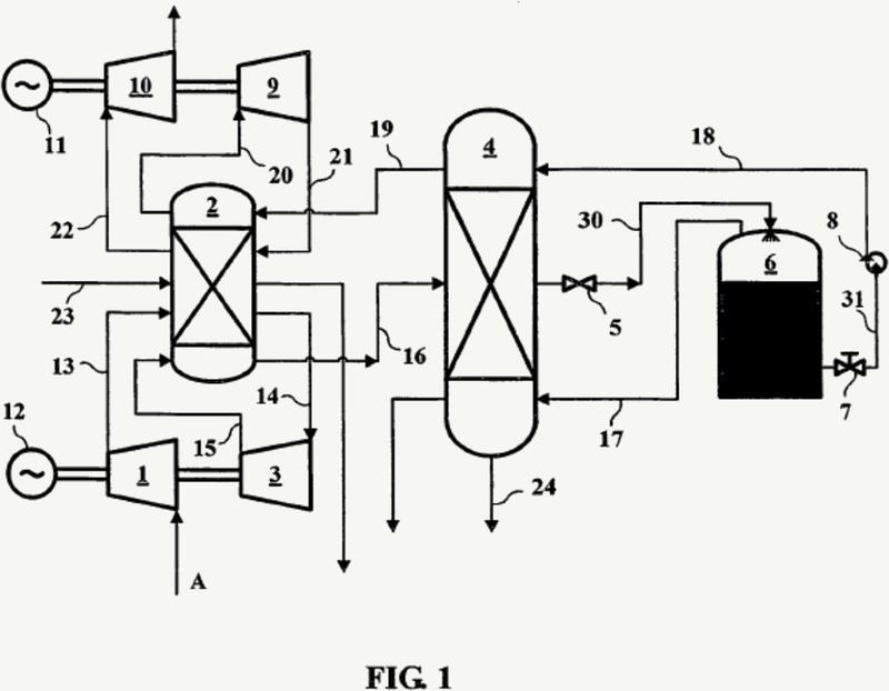 Sistema de almacenamiento de energía con aire supercrítico.