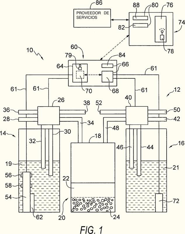 Conjunto de sensor para controlar unos depósitos de ablandador de agua.