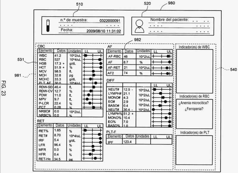 Analizador de sangre y método de respaldo diagnóstico.