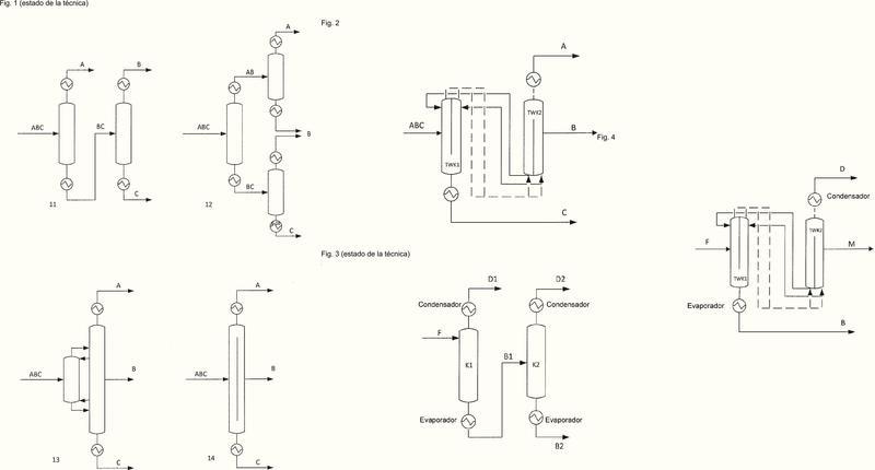 Procedimiento y dispositivo para la separación destilativa de una mezcla de tres o más componentes.