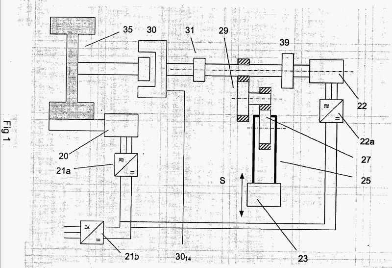 Sistema de accionamiento de prensa mecánica.