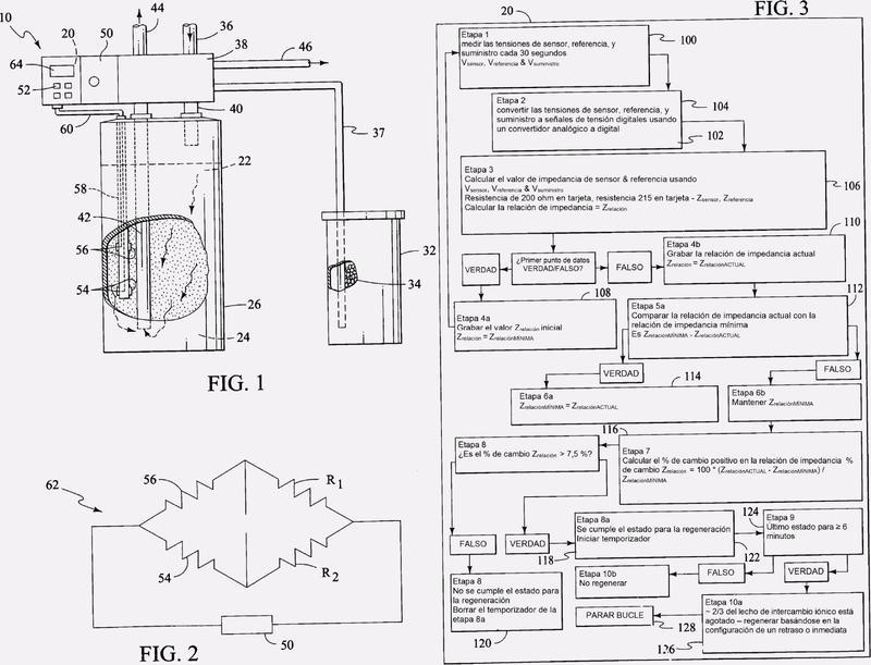 Iniciación de servicio y control de regeneración usando relaciones de impedancia.