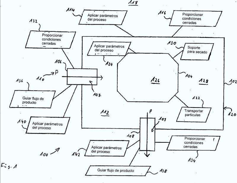 Una línea de proceso para la producción de partículas liofilizadas.
