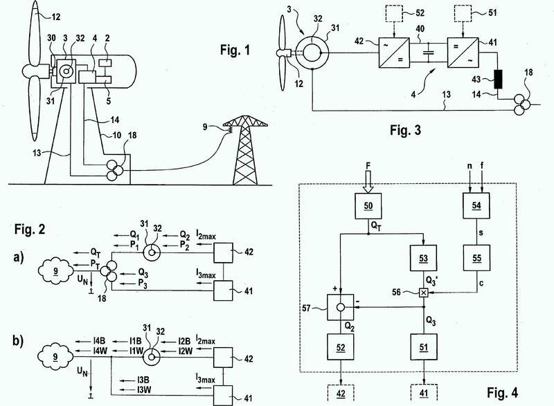 Circuito y procedimiento de activación para convertidores de frecuencia de instalaciones de energía eólica.