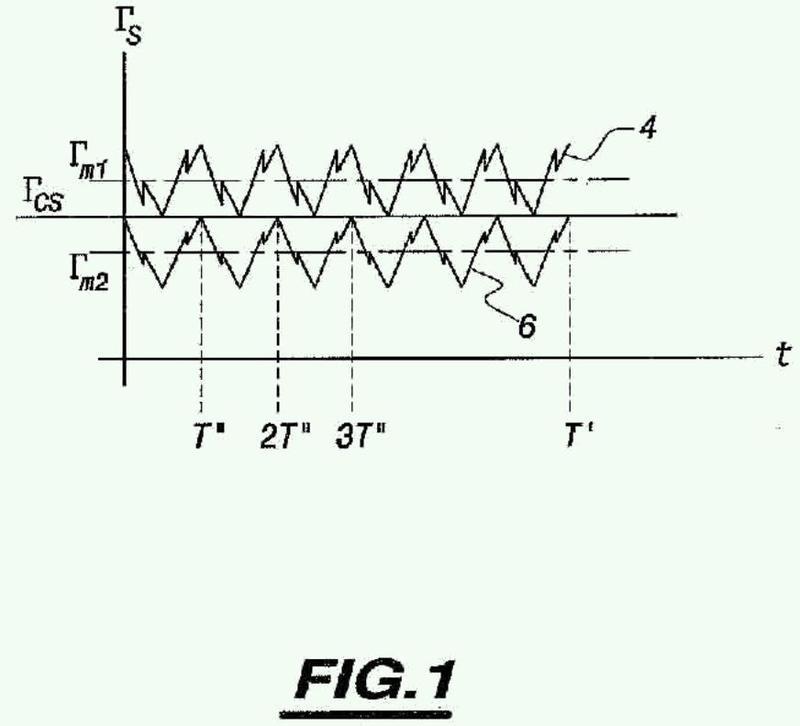 Procedimiento y sistema de regulación del par electromagnético instantáneo y soporte de registro para la aplicación del procedimiento.
