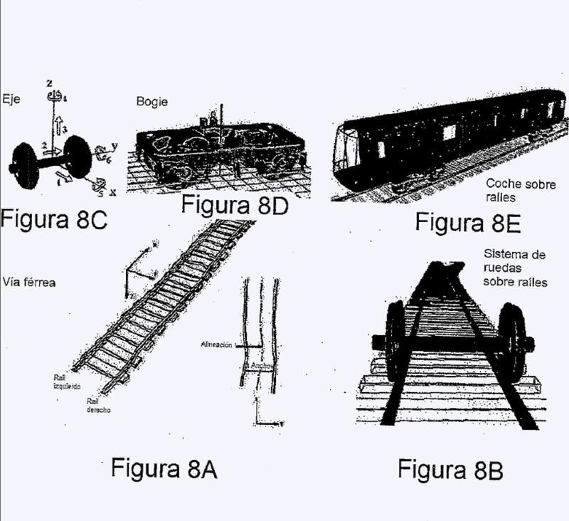 Dispositivo de medida de velocidad y de posición de un vehículo que se desplaza por un carril guía, proceso y paquete de programas de ordenador correspondiente.