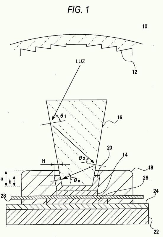 Dispositivo fotovoltaico concentrador.