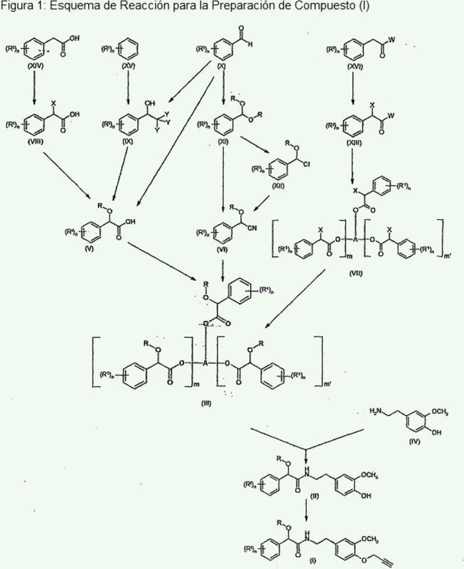 Procedimiento para la síntesis de mandipropamida y derivados de la misma.