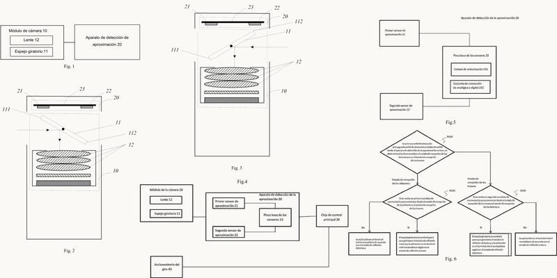 Sistema de adquisición de imagen bidireccional de un terminal móvil y procedimiento de control para ello.