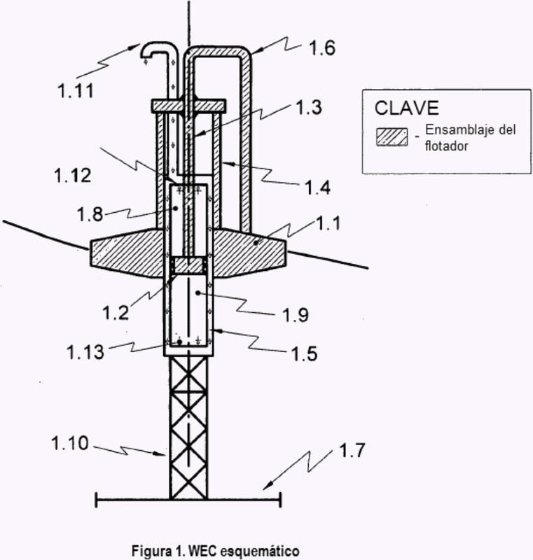 Convertidor de energía de ola con compresión de aire (WECWAC).