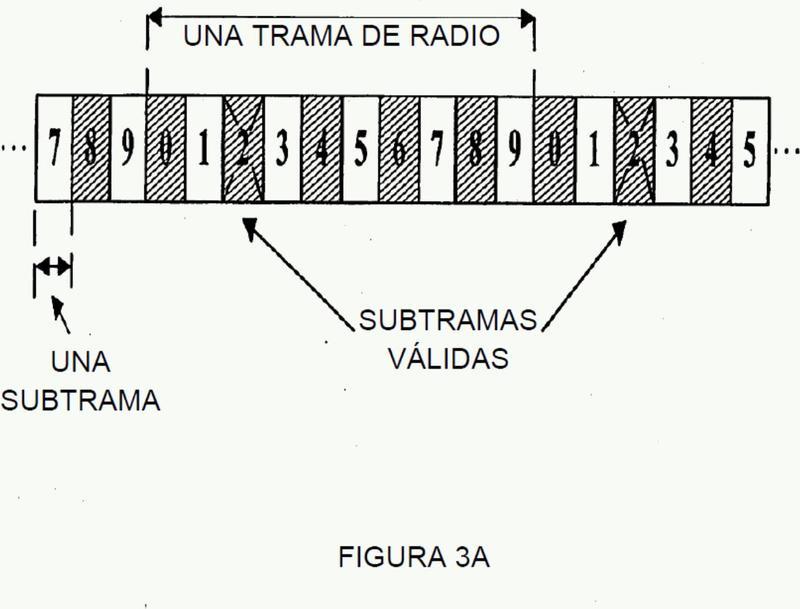 Métodos y aparatos para realizar la asignación de preámbulo para el acceso aleatorio en un sistema de telecomunicaciones.