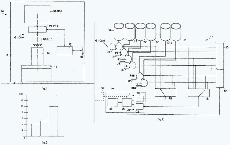 Máquina y método para dispensar productos de coloración de fluidos.