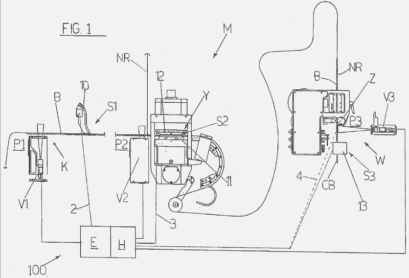 Un sistema para sincronizar las estaciones de trabajo de una máquina de envasado blíster con el avance de un envasado blíster.