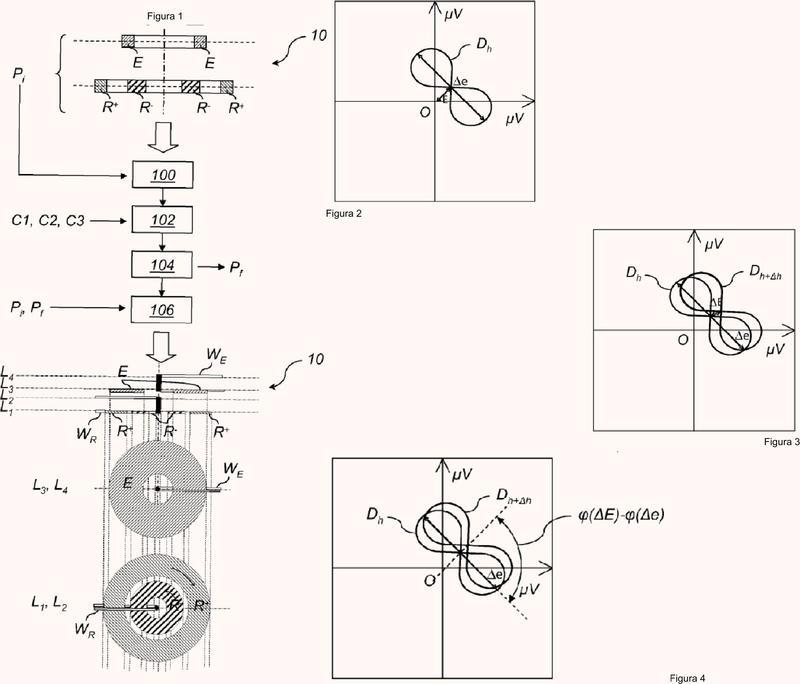 Procedimiento de fabricación de una cabeza de control de un sensor de control no destructivo con corrientes de Foucault.