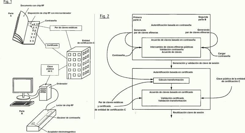 Procedimiento para la autentificación, documento con chip RF, lector de chip RF y productos de programa de ordenador.