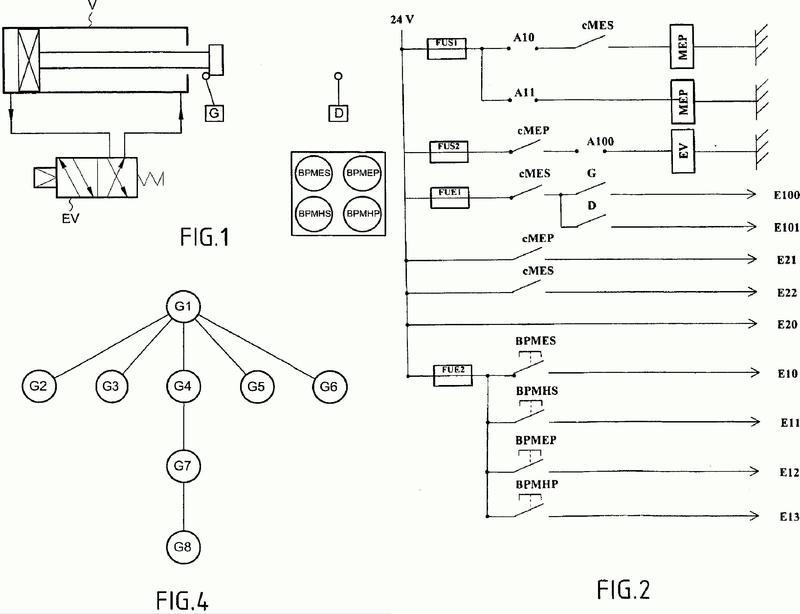 Dispositivo y procedimiento de análisis y de diagnóstico de un sistema.