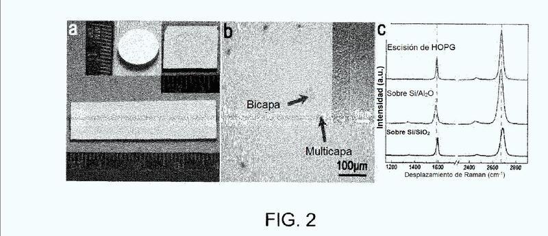 Método para transferir grafeno de forma no destructiva.