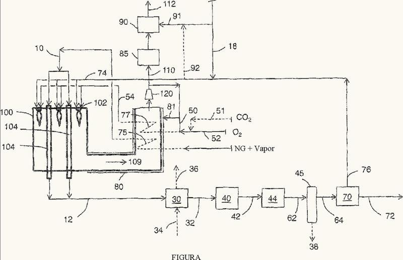 Producción de hidrógeno con captura de CO2.