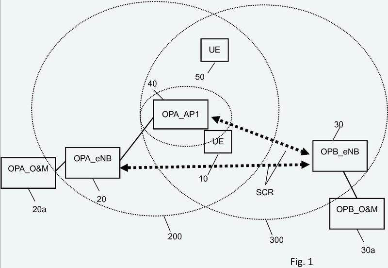 Mecanismo de comunicación que usa compartición de espectro.