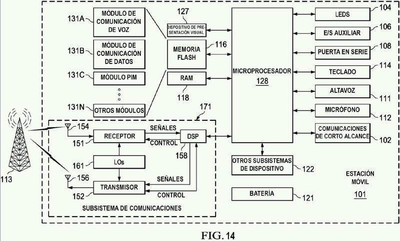 Gestión de conexión de red residencial/de empresa y escenarios de CSFB.
