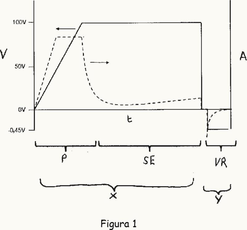 Método de fabricación de metal con propiedades biocidas.