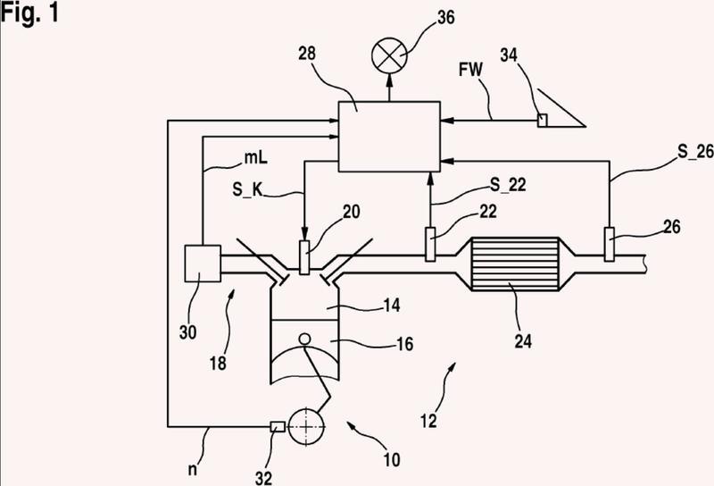 Procedimiento y aparato de control para comprobar un sistema de tratamiento posterior de gas de escape de un motor de combustión interna.