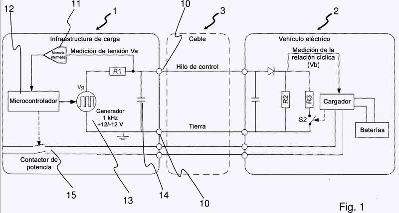 Procedimiento de control y de optimización del funcionamiento de un terminal de carga de un vehículo eléctrico y terminal de carga para la implementación de dicho procedimiento.