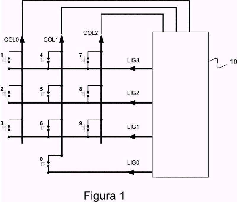 Procedimiento y dispositivo de gestión de una matriz de teclas, con protección contra un dispositivo espía activo, producto programa de ordenador y medio de almacenamiento correspondientes.