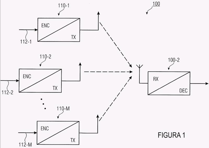 Concepto para combinar paquetes de datos codificados con protección de encabezamientos robusta.