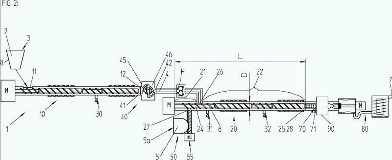 Dispositivo y procedimiento para la producción de un material compuesto polimérico relleno.