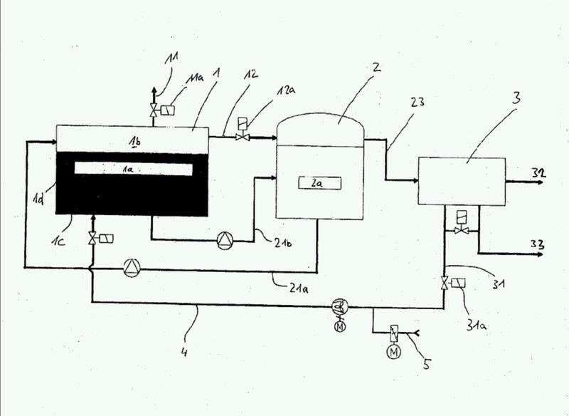 Procedimiento y dispositivo para el funcionamiento de una instalación de fermentación.