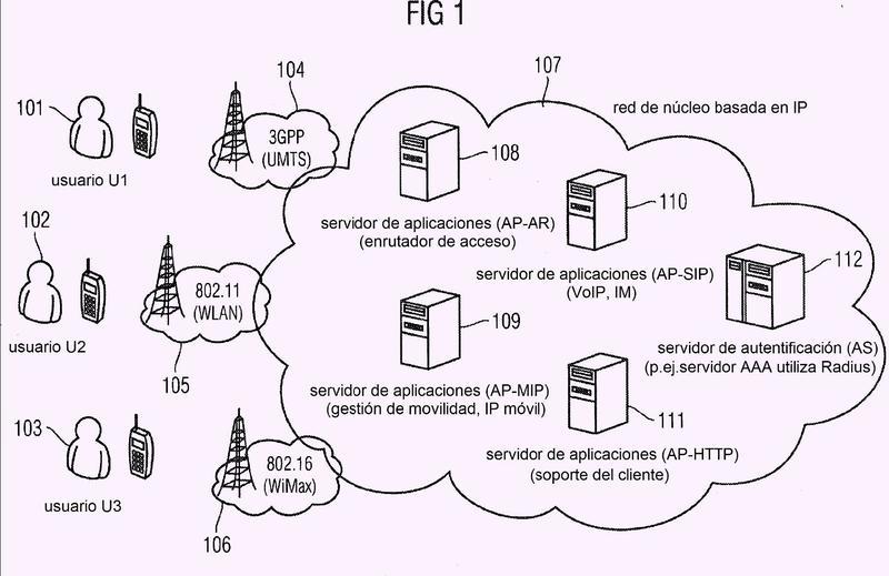 Procedimiento para transmitir datos en una red de comunicación.