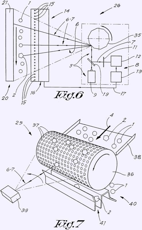 Procedimiento y dispositivo de clasificación de productos.