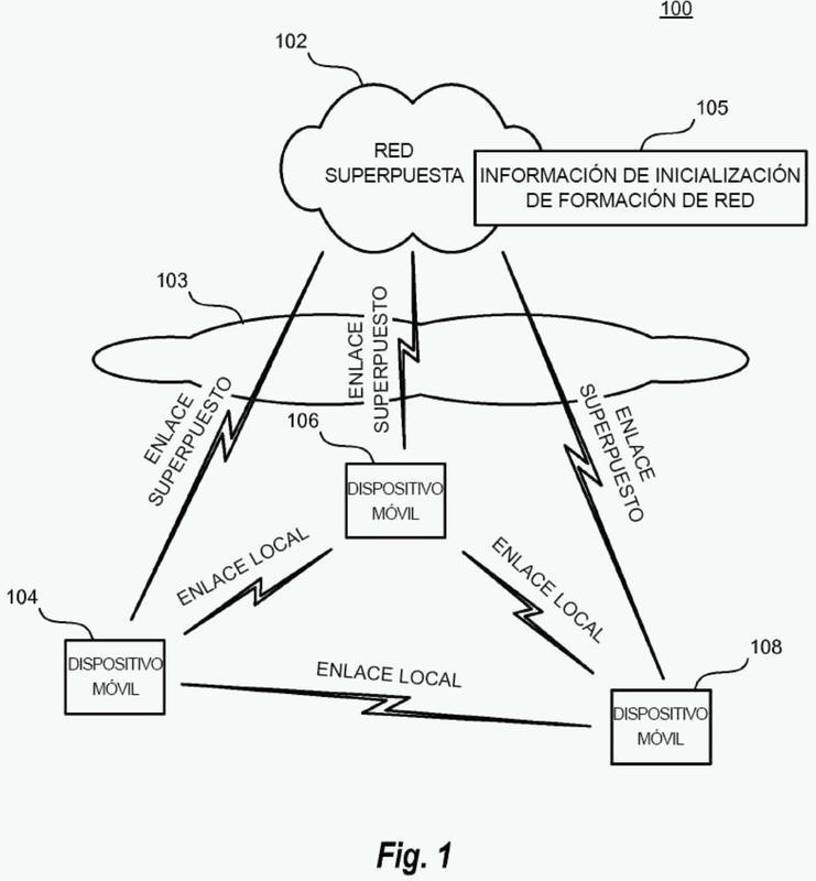 Procedimiento y aparato para la formación automática de redes locales usando interfaces conectadas de manera alterna.