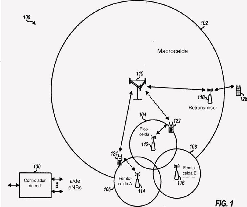 Comunicación síncrona basada en TDM en escenarios con interferencia dominante.