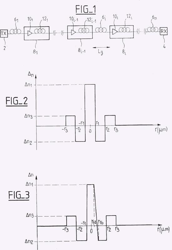 Compensación de la dispersión cromática en un sistema de transmisión de fibra óptica y fibra de compensación.