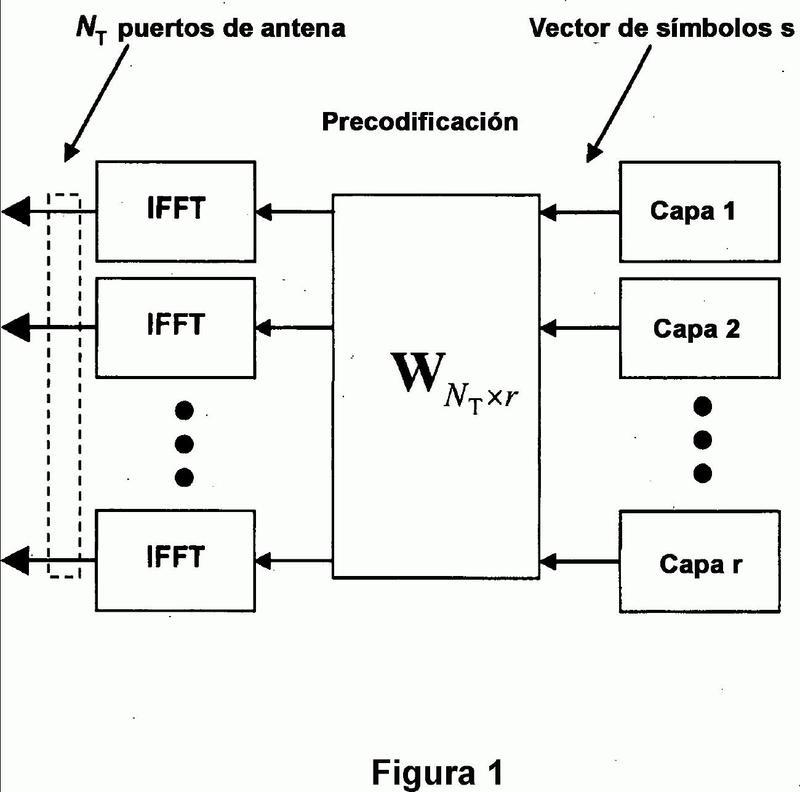 Procedimiento y dispositivo en un sistema de comunicación inalámbrica.