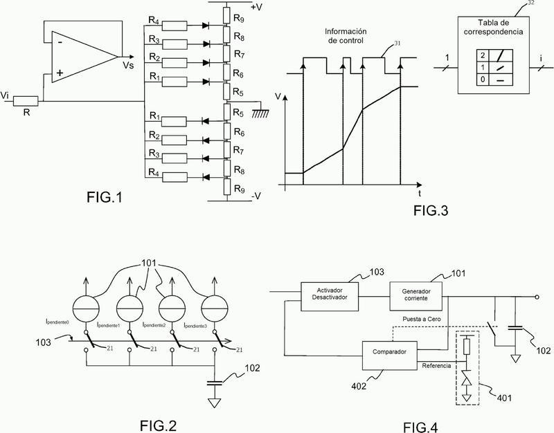 Sistema de generación de una señal analógica.