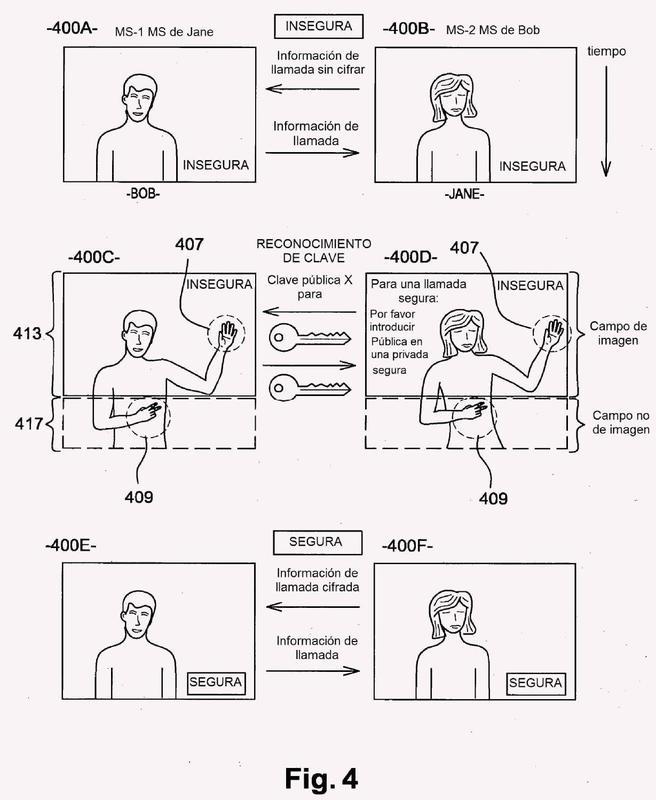 Sistema de seguridad de gesto privado/público y método de funcionamiento del mismo.
