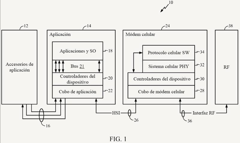 Interfaces de alta velocidad multi-carril para una interfaz en serie síncrona de alta velocidad (HSI), y sistemas y procedimientos relacionados.