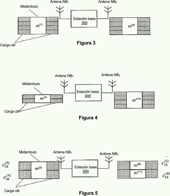 Asignaciones de secuencia de aprendizaje para transmisiones tipo MIMO.