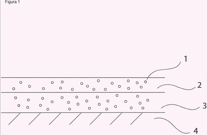 Un procedimiento de obtención de un acabado superficial dispersor de radiación sobre un objeto.