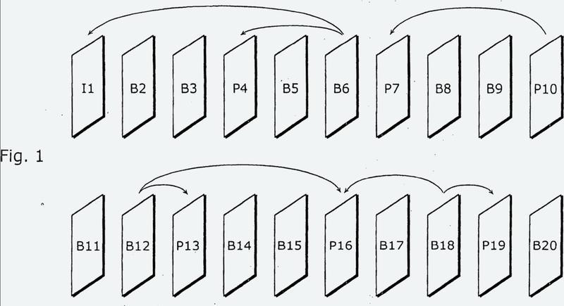 Método de cálculo de vectores de movimiento.